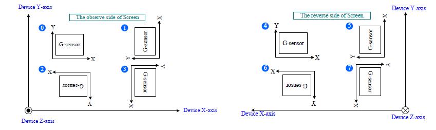 sensor8